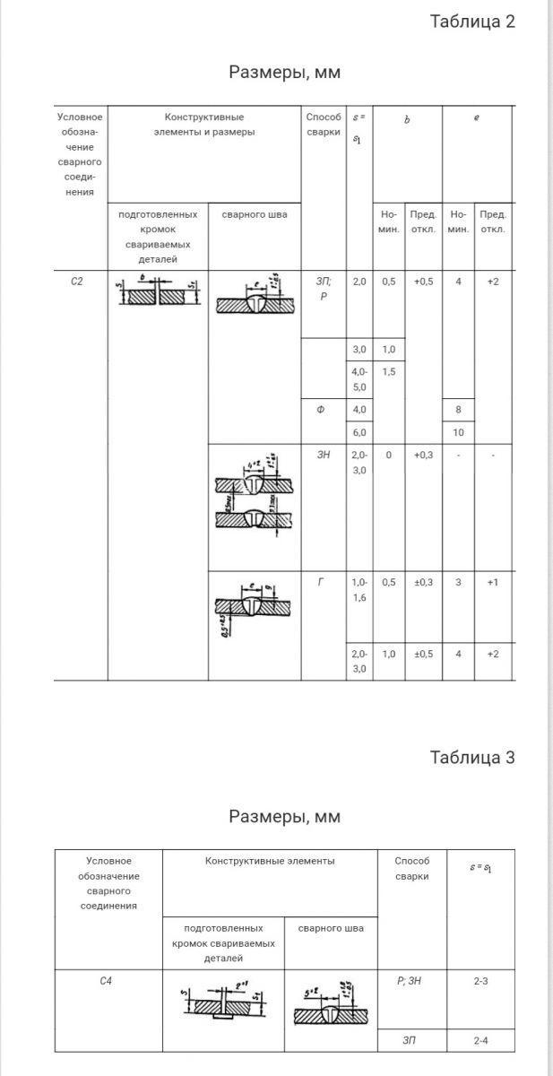 Таблица швов