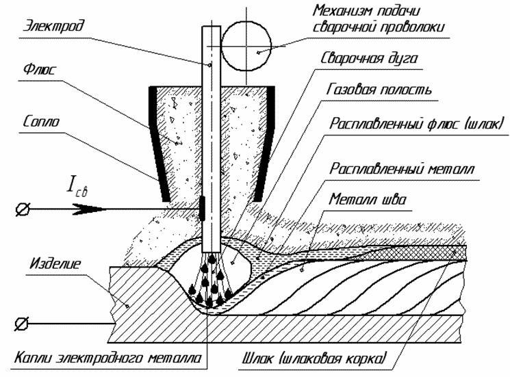 Схема ЭШС